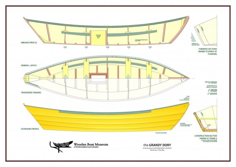 Boat Plans / Drawings – Boats & Builders