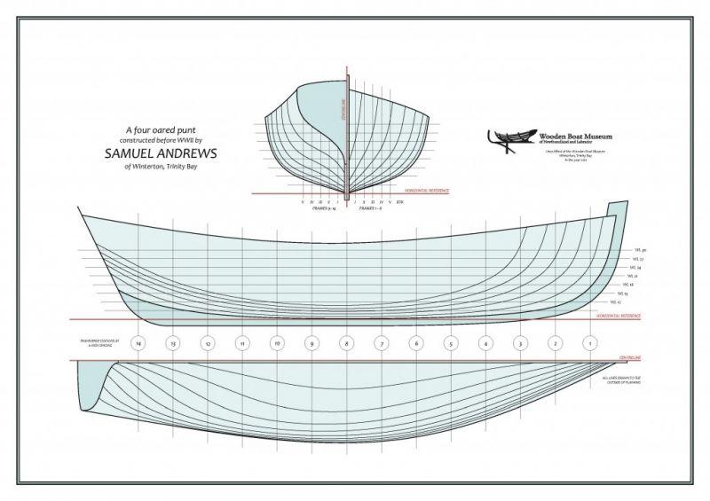 SAMUEL-ANDREWS-LINES-1024x724