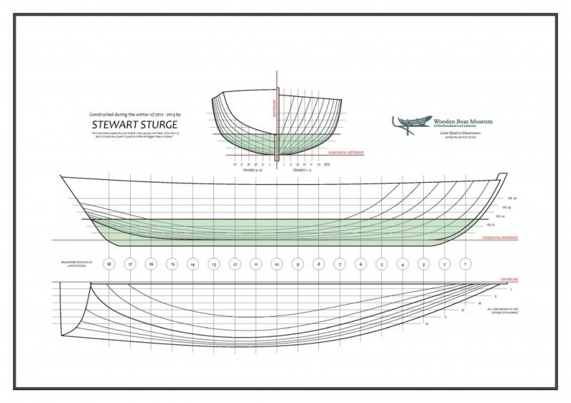 STEWART-STURGE-PUNT-1024x724